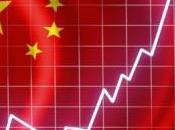 Croissance sans innovation Chine