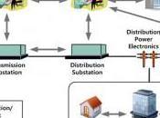 smart grids, énergie intelligente