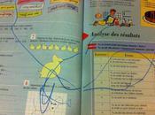 devoirs scolaires avec (petits) enfants