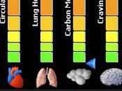Testé pour vous l'appli iPhone arreter fumer