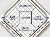 liberté aussi quatre dimensions