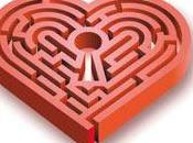 Testez votre relation amoureuse