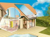 avantages chauffe-eau solaire (CESI)