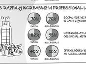 L'art presenter chiffres