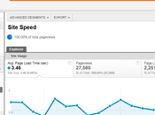 Analyser temps chargement site depuis Google Analytics