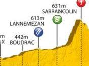 Parcours 2011 Profil, carte vidéo l'étape Cugnaux Ardiden