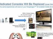 Qualcomm consoles seront remplacées SnapDragon