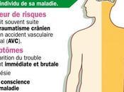 Jacques Chirac souffre d'anosognosie rend compte maladie