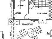 Logiciel d'aménagement intérieur simple gratuit