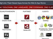 Adobe Flash Player 11et pour octobre