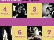 Cinémathèque Luxembourg Tous genres cinéma leçons