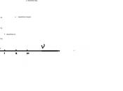 pouvoir imaginaire(125):les neutrinos theorie thermodynamique cordes(2)- mecanisme l'oscillation