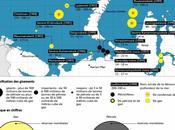 Moscou investit dans l'exploration plateau continental