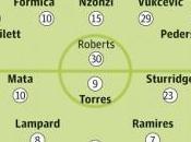 Blackburn-Chelsea équipes probables
