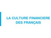 finance Français font deux