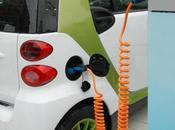 Bientôt recharge sans pour véhicules électriques