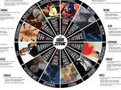 zodiac Geek