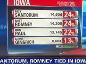Romney remporte justesse primaire l'Iowa