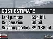 coût réel nucléaire
