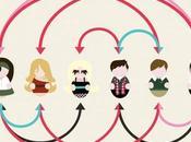 peux enfin comprendre Gossip Girl clin d'oeil