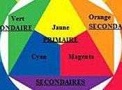 l'harmonie couleurs