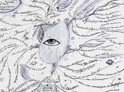 carte heuristique :art thérapie