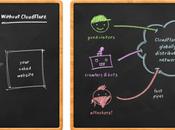 Accélérer votre Blog WordPress avec CloudFlare