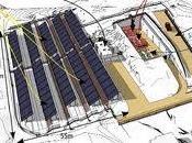 l'hydrogène fabriqué grâce l'énergie solaire