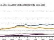 ALCOOL Lancet pointe nombre décès cirrhose foie