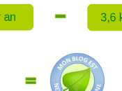 blog éco-friendly