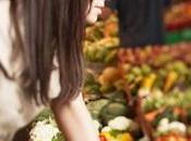 OBÉSITÉ: Connaissances nutritionnelles riment avec saine alimentation British Food Journal