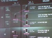 véritable concurrent pour Samsung Galaxy