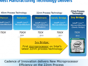 Sortie officielle Bridge d'Intel