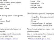 Gmail passe