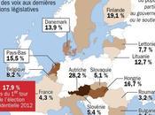 Bruxelles s'inquiète montée d'un populisme anti-européen