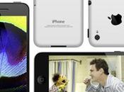 [CONCEPT] l'iPhone plus crédible