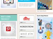 [Infographie] Pinterest, nouvelle donne Social Commerce