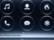 Dragon Drive homologue Siri dans votre véhicule