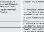 ÉTAT SANTÉ: Comment France HCSP