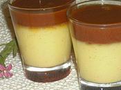 Crème caramel beurre salé Christophe Michalak
