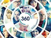 Critique Ciné 360, amour ronde...