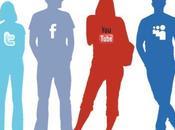 français aiment réseaux sociaux