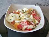 Salade oeufs lardons