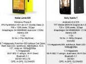 Comparatif iPhone contre principaux concurrents