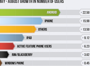 Infographie Facebook mobile