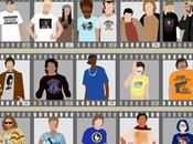 t-shirts marqués l'histoire cinéma