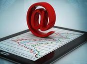 futur marketing e-mail contenu dynamique personnalisé