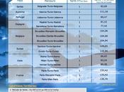 Promos vols Tunisair Novembre 2012