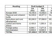 Budget 2013, erreurs répétées, pour résultat différent