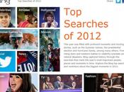 Bing mots-clés plus recherchés 2012